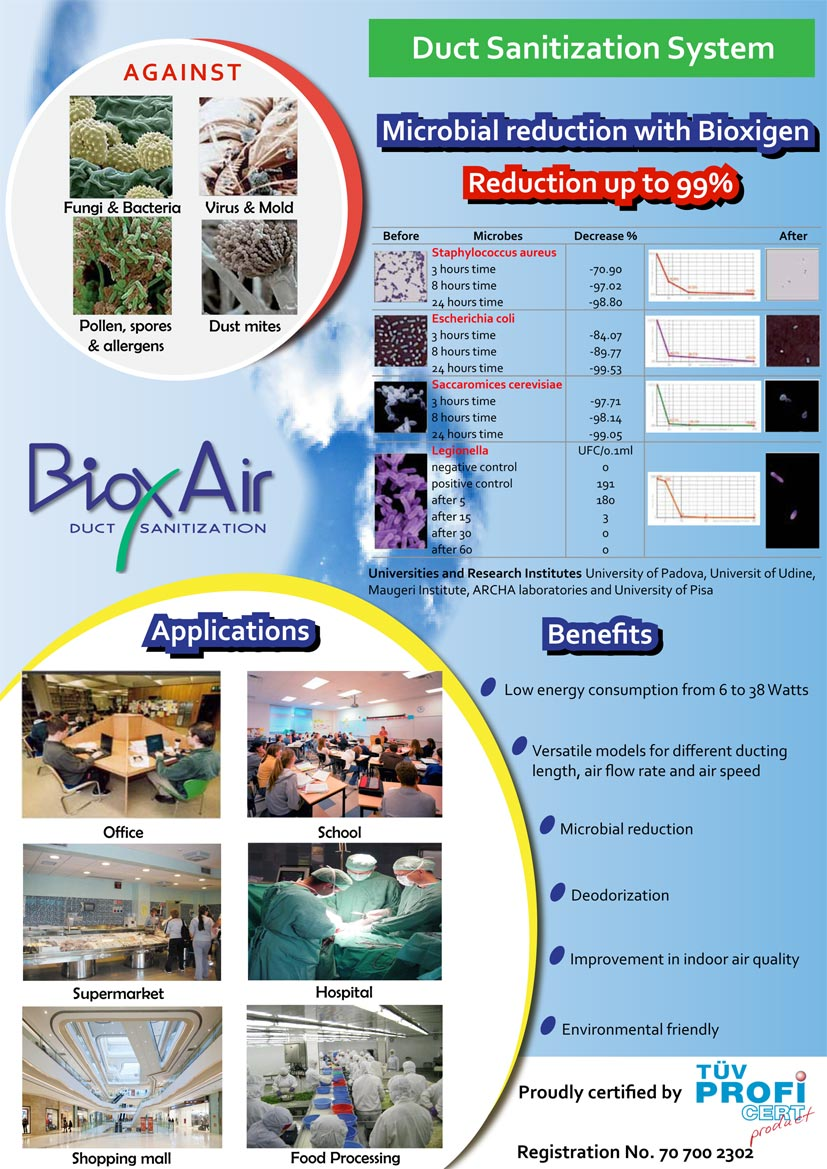 Bioxigen Air Duct Sanitation Page 2